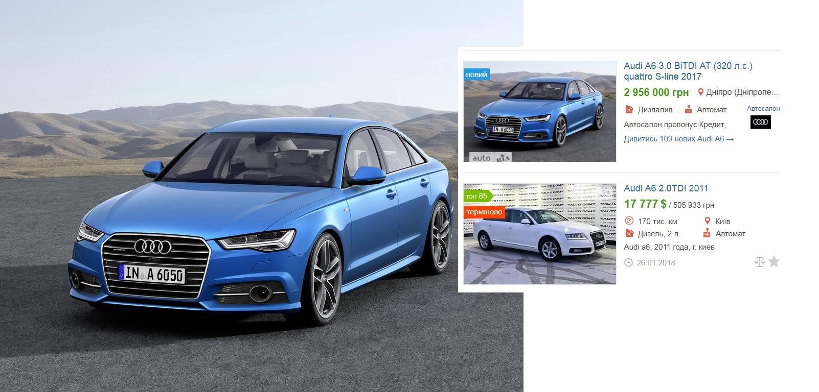 Вартість Audi A6