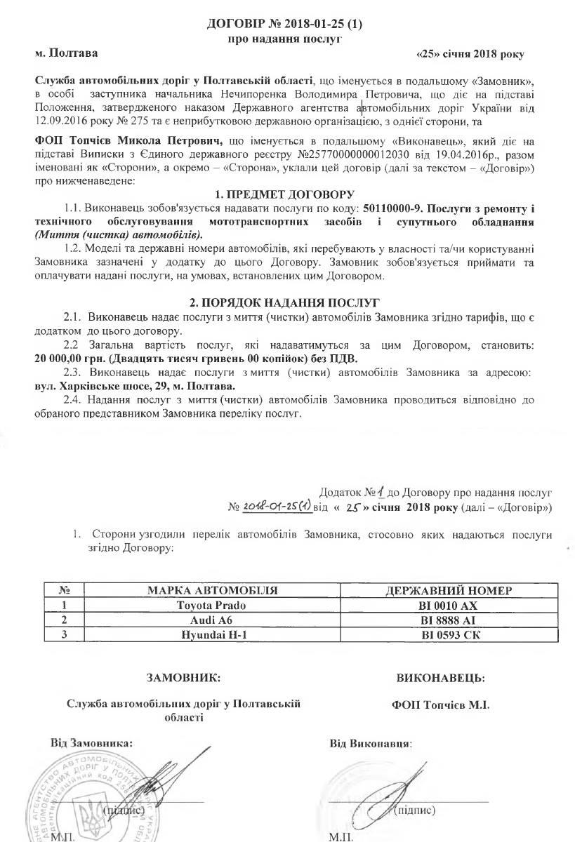 Витяг з договору між САД та ФОП Топчієвим